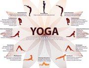 Yog Stuti- Yoga home classes in Delhi