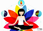 Meditation Teacher Training India